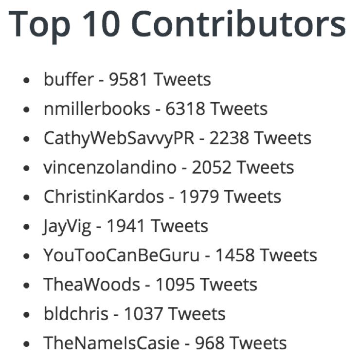 top-10-contributors