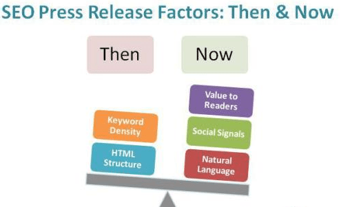 press-releases-seo-factors