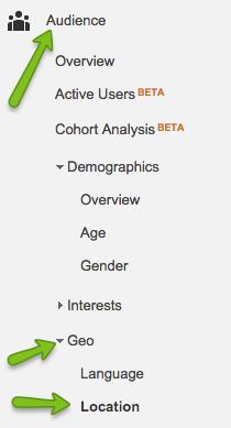audience-location-google-analytics
