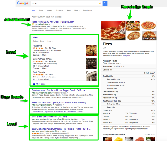 pizza-google-search