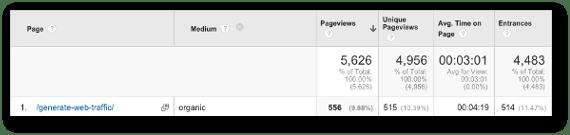 popular-content-google-analytics