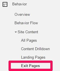behavior-exit-pages-google-analytics