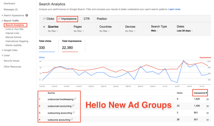 search-analytics-webmaster-tools