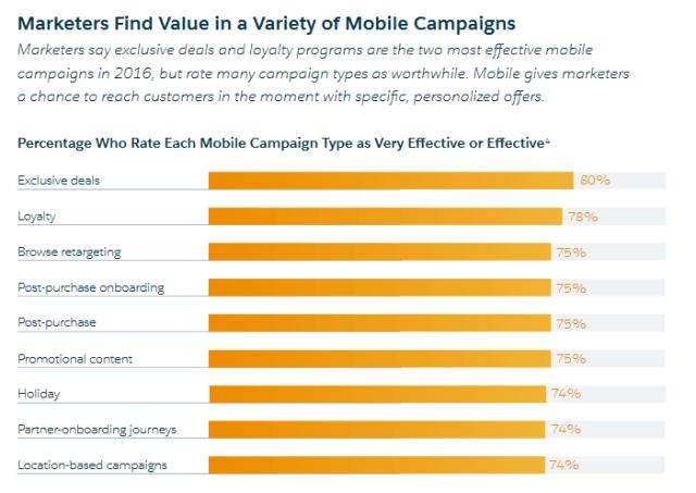 mobile-value-campaigns