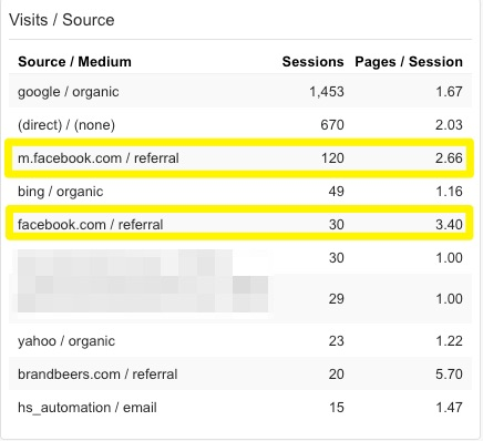 visits-sources-google-analytics