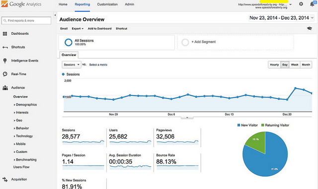 google-analtyics-audience-overview-30-days