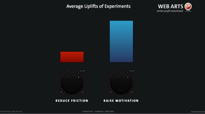 average-uplifts-of-experiments