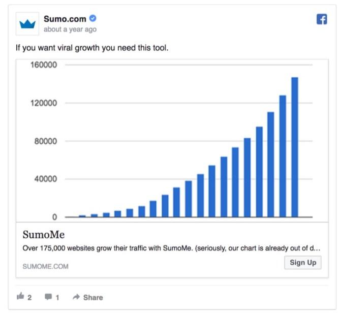 sumome-facebook-ad