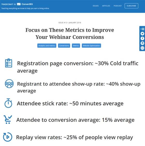 convertkit webinar stats