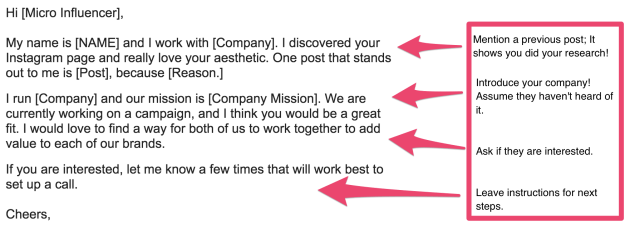 micro influencer email targeting