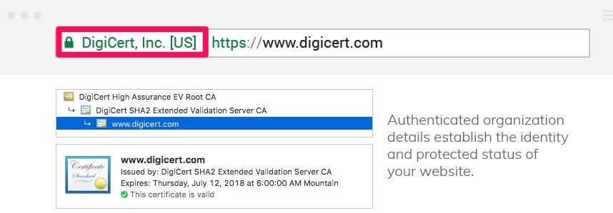 digicert SSL