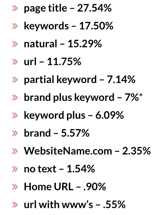 sub page link distribution