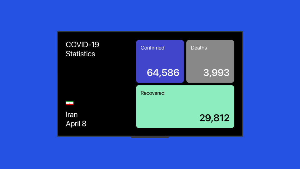 Stats Covid Our response to COVID-19 - 2