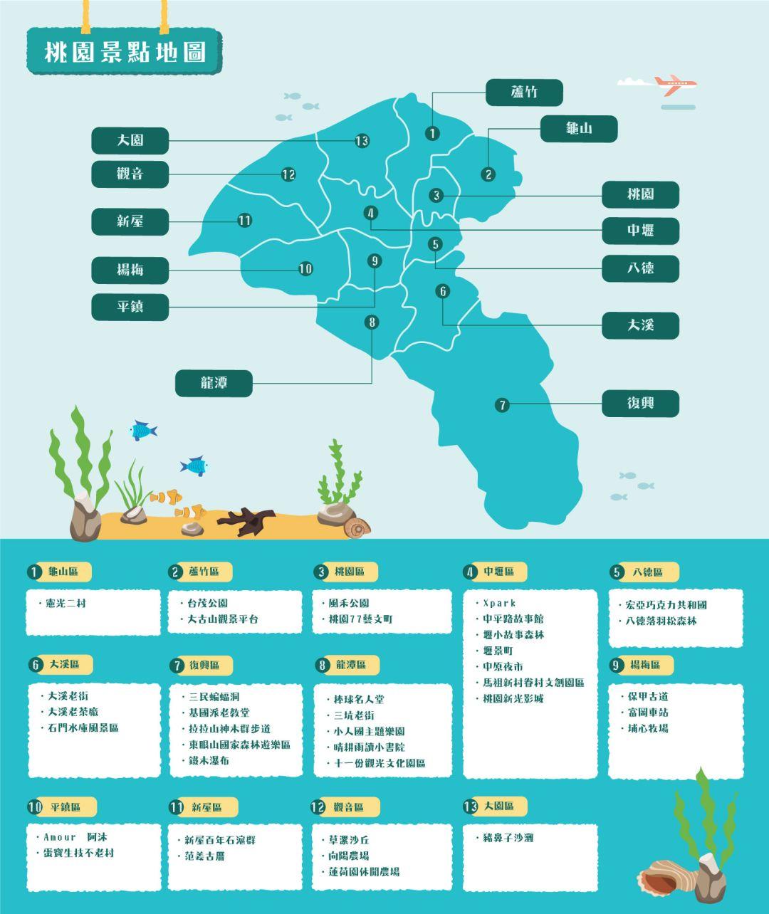桃園景點地圖