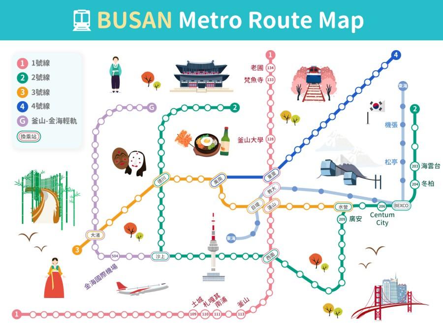 batch 釜山地鐵圖 2ttt