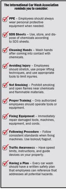 SideChecklist Car Wash Safety Checklist