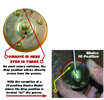 rotary switch stop groove indicators