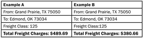 shipping-example-2 Consolidate to Minimize Shipping Costs