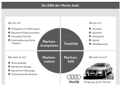 Markensteuerrad_Audi