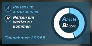 Ford_Deutschland_Umfrage_Reisen
