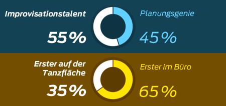 ford_deutsch_umfrage