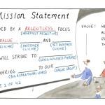 Brand Mission Statement falsch