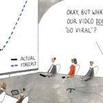 Falsches Virales Marketing
