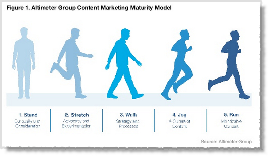 Content_Marketing_Maximum