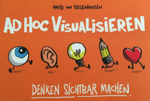 Adhoc_Visualisieren