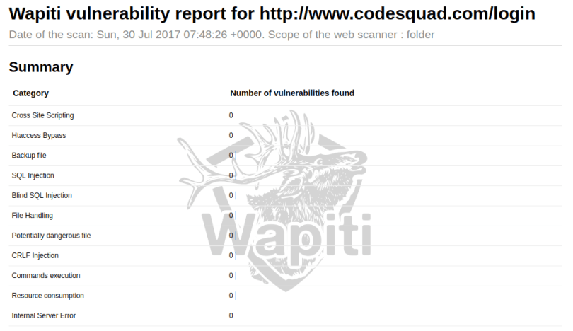 Wapiti, The web-application vulnerability scanner - Knoldus