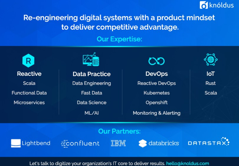 Knoldus-Scala-spark-services-company