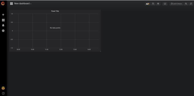 new_panel