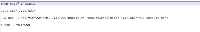 Docker File - Cognito - Registration & Identity Management System