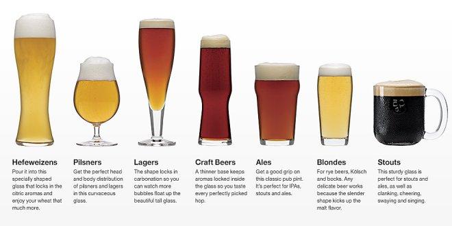 Beer Glasses - Kokula Krishna Hari Kunasekaran