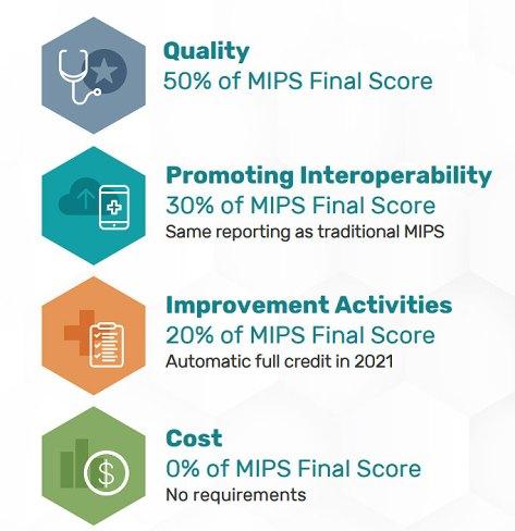 CMS APP infographic