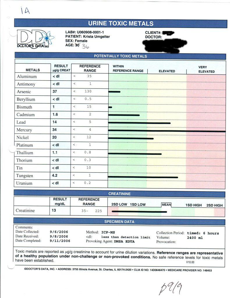 page 1 Sept 6 2006 EDTA DMSA urine