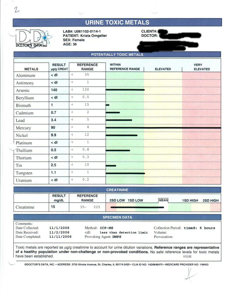 page 3 Nov 11 2006 DMPS urine