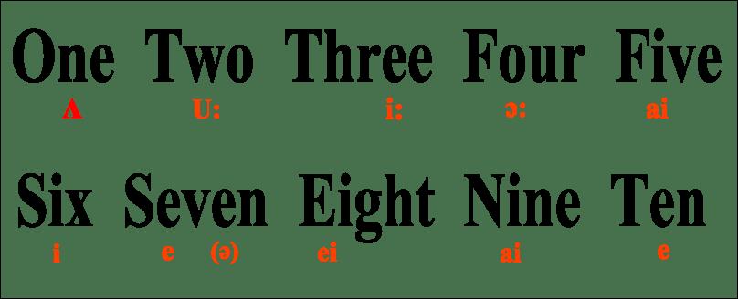 英語の数字1
