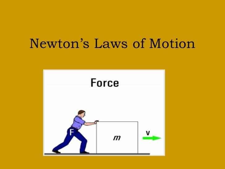 Kyusho Jitsu Power Principle Newton-laws-of-motion