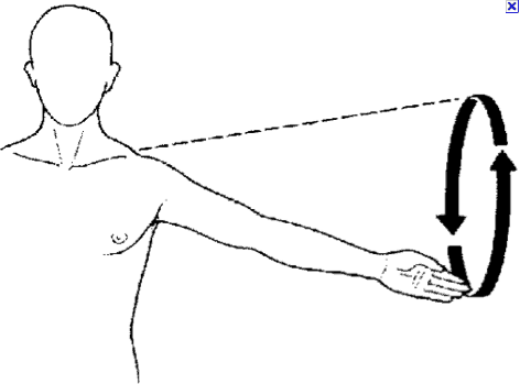Access Pressure Points Circular Motion