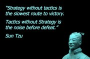 Self Defense Strategy - Strategy & Tactics together are needed.