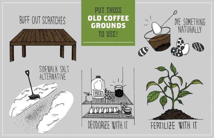 RGBOLD_COFFEE_GRINDS (1)