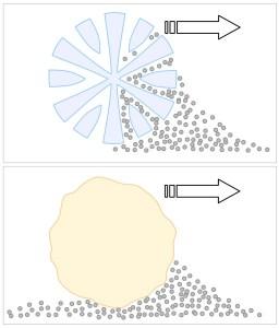 microfibre | Lalema inc.