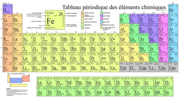 tableau-périodique-des-éléments-2016
