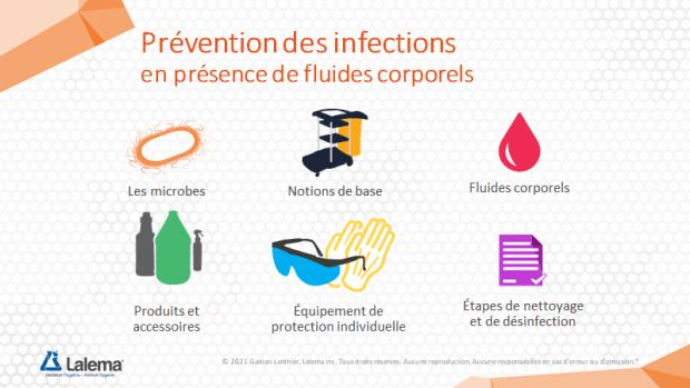 Prévention et contrôle des infection - Désinfection