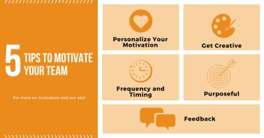 Manager Motivation Tips
