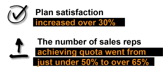 IC Plan - Sales statistics