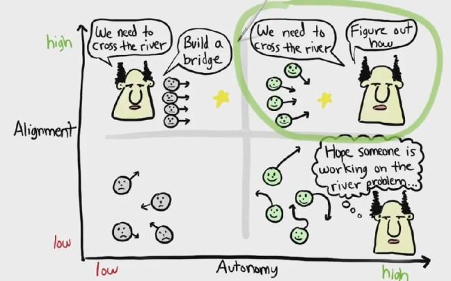 alignment_vs_autonomy