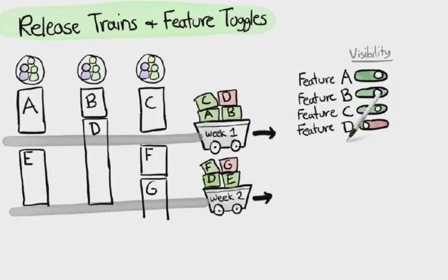 release_train