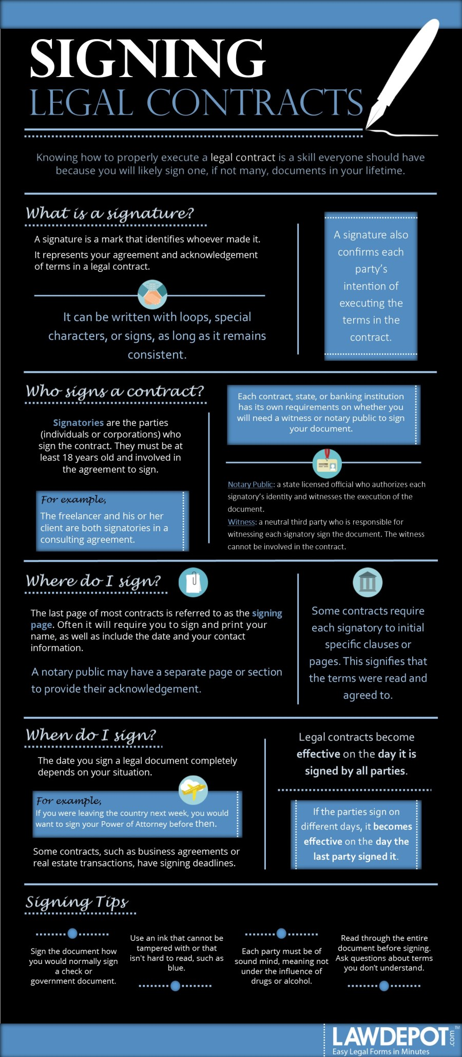 Signing Legal Contracts [Infographic]